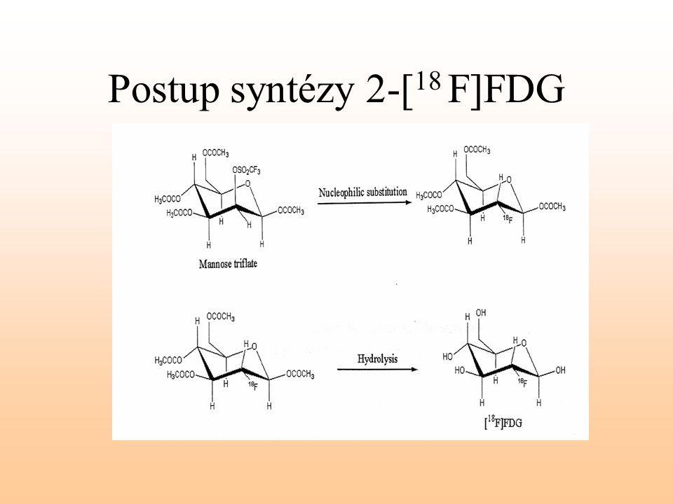 Postup syntézy 2-[18 F]FDG